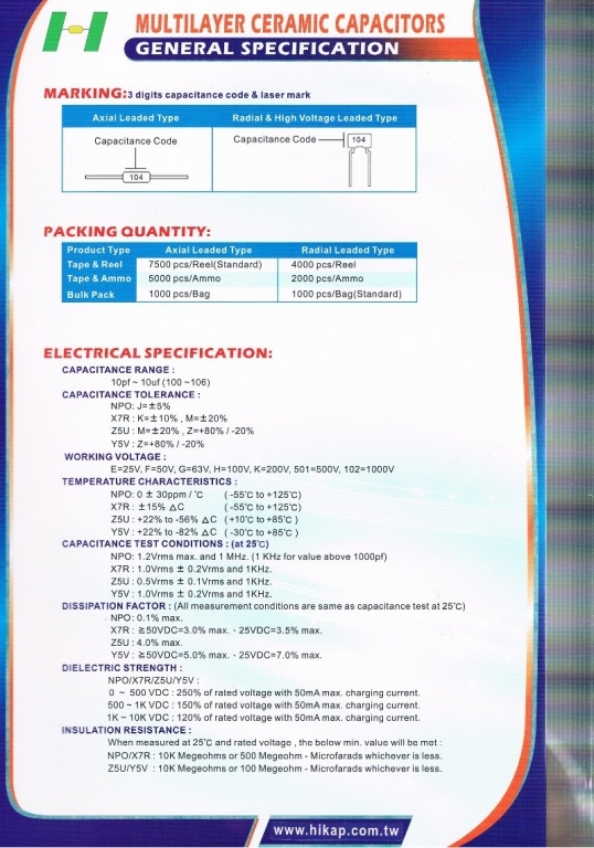 Axial Leaded Type